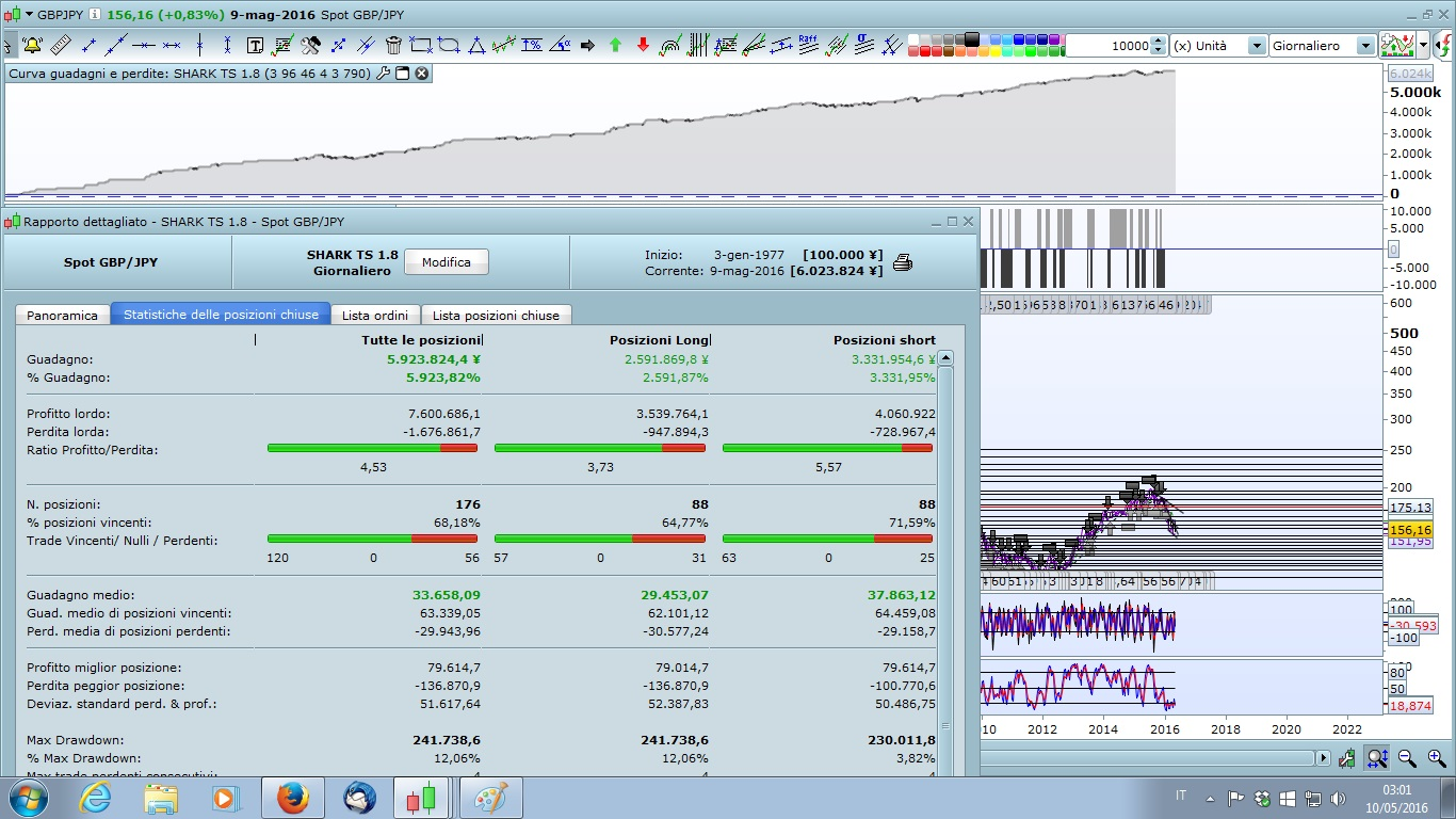 Prorealtime backtest forex